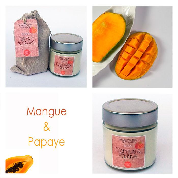 Presentation manguew 1